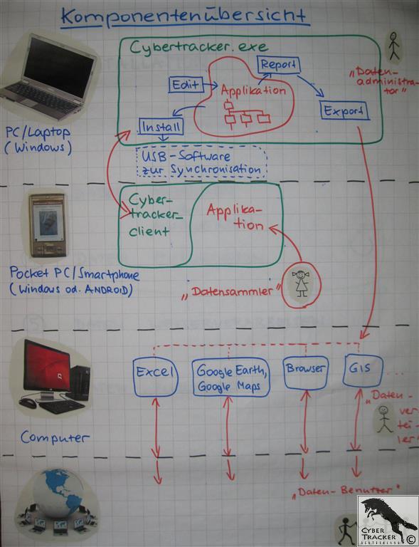 CT_Komponenten.jpg